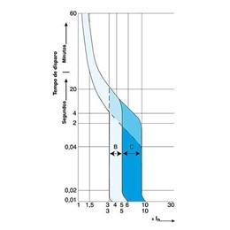 Disjuntor Bipolar 16A Curva C Din [ MDW-C16-2 ] - Weg